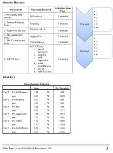 my-life-my-power-white-paper-2-study-3